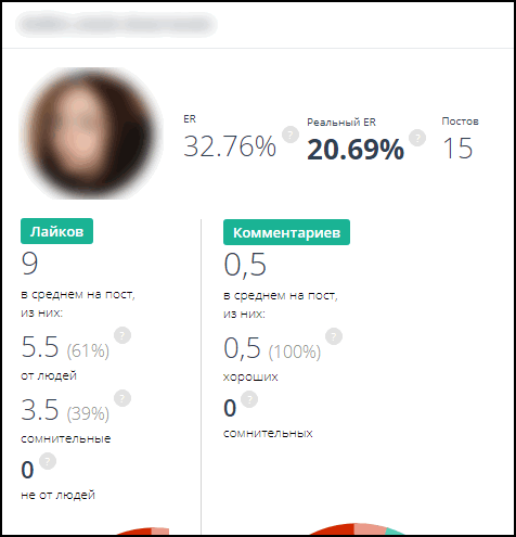 Определить средний показатель на странице